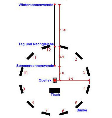 sonnwendkreisplan2.jpg