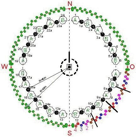 sonnwendkreisplan1.jpg