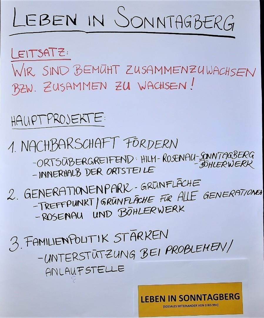 Arbeitskreissitzung - Leben in Sonntagberg 1.jpg