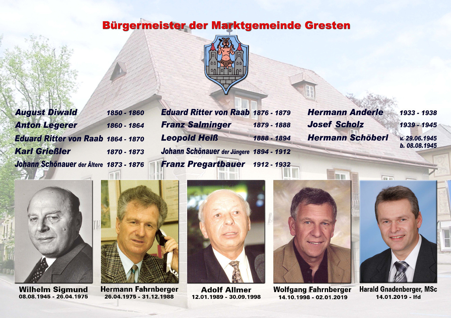Bürgermeistertafel_ab_2019-Web.jpg