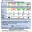 NÖ Bautechnikverordung 2014 Kurzinfo .pdf