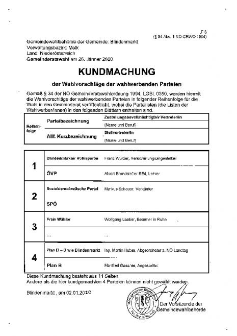 Kundmachung Wahlvorschlag GRW neu 2.1.2020-02012020124833.pdf
