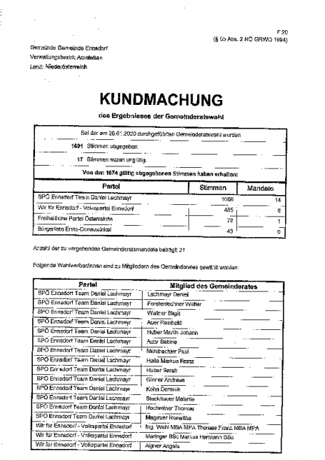 Kundmachung Ergebnis GRW 2020.pdf