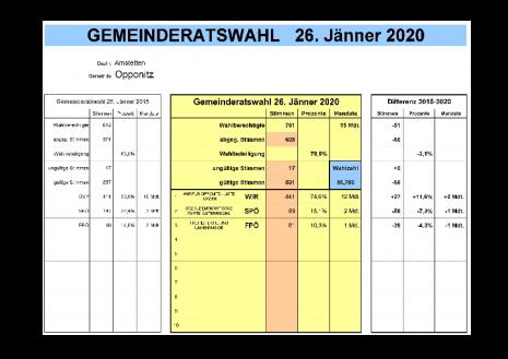 GRW20-Ergebnis Gemeinde Opponitz.pdf