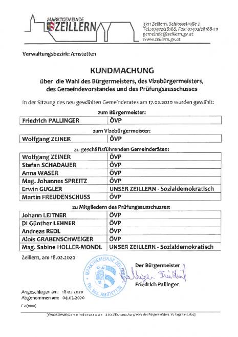 Kundmachung Wahl des Bürgermeisters2020.pdf