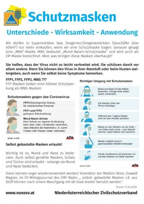 Information Schutzmaske Niederösterreichischer Zivilschutzverband 1.jpg