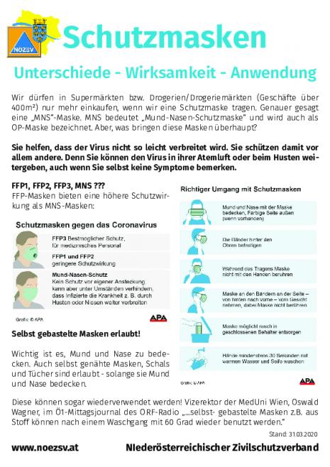 20200331InfoblattSchutzmasken.pdf