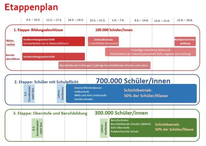 Etappenplan Schulen.jpg