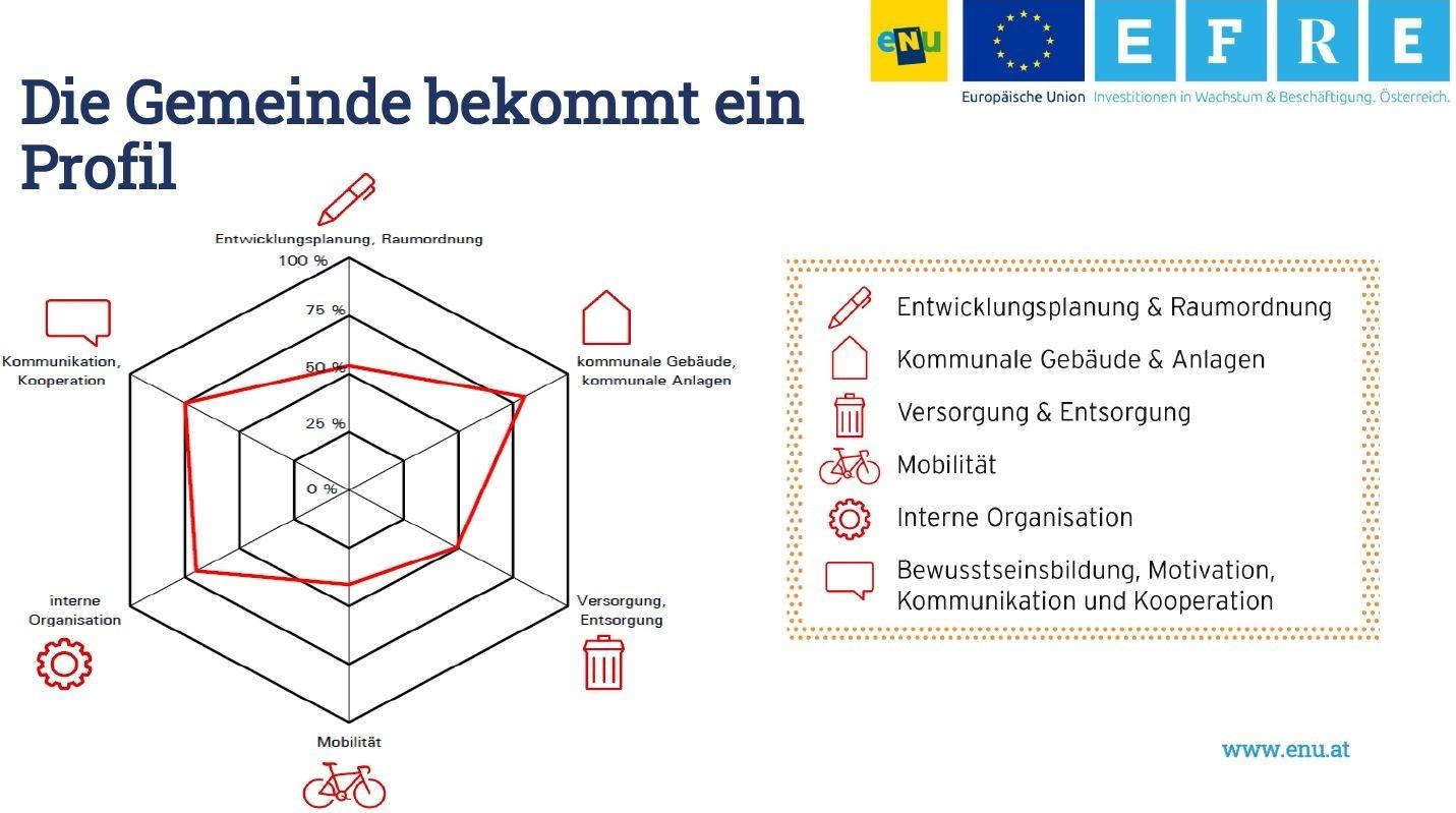 Gemeinde bekommt Profil.JPG