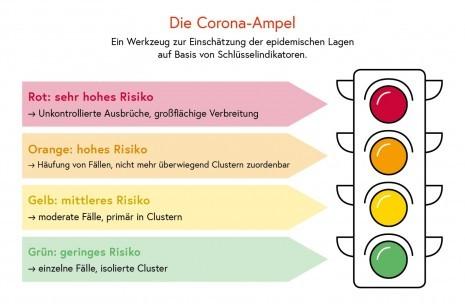 Corona_Ampel.jpg