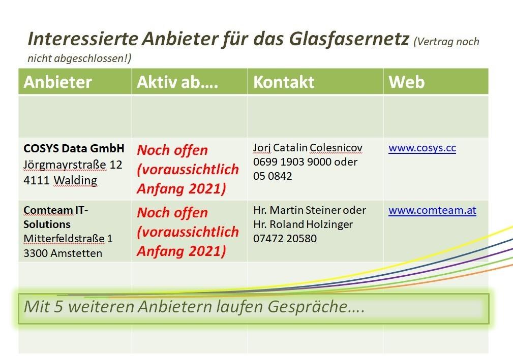 InteressierteAnbieterGlasfaser.jpg