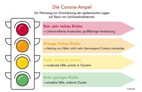 Corona-Ampel.jpg
