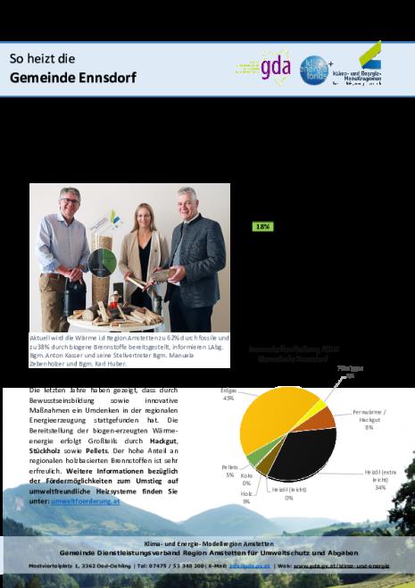 GDA_brennstoffbericht-ennsdorf-2019.pdf