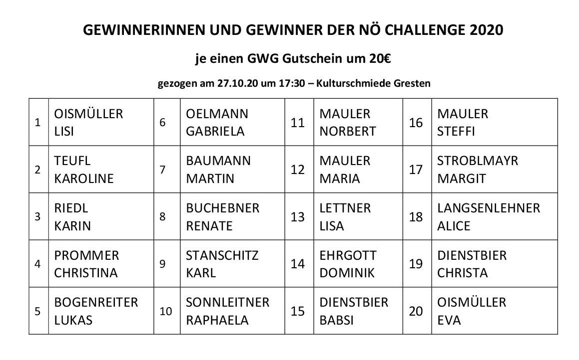 TN_Nö Challenge Gewinner Verlosung.jpg