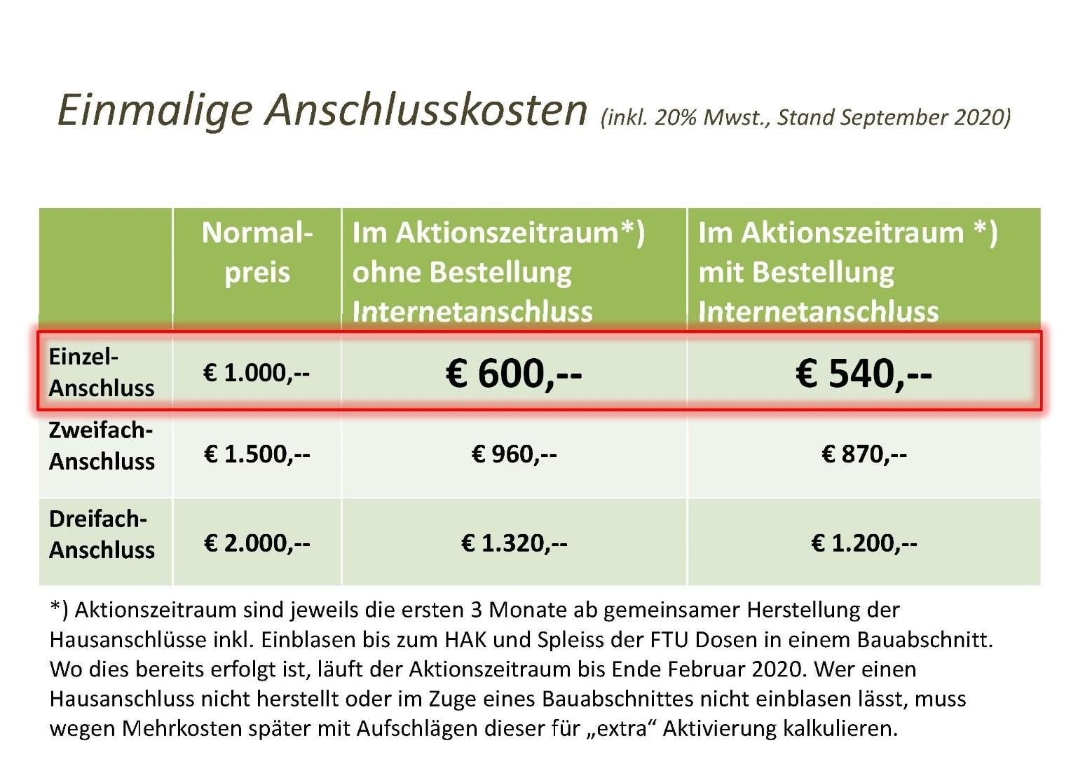 Anschlusskosten.jpg