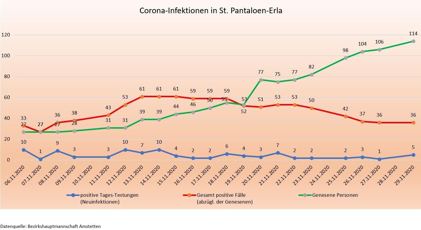 Corona Infektionen Homepage.JPG