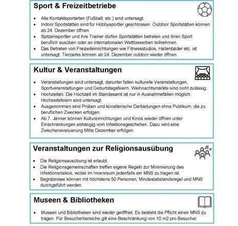 Corona Maßnahmen ab 07. Dezember 2020 Seite 3.jpg