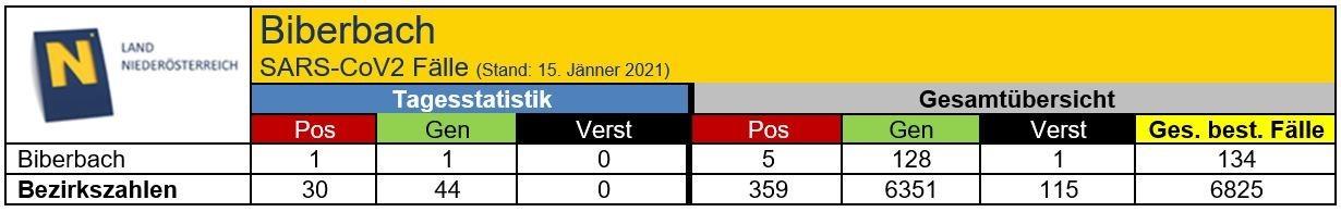 Statistik.JPG