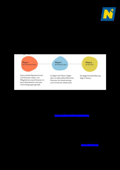 Kurzinfo Corona Impfung.pdf