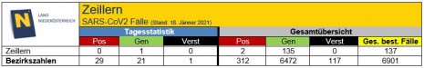20210118_Coronastatistik.JPG