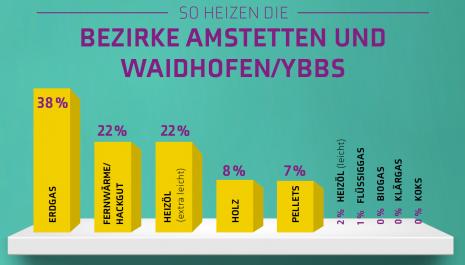 Brennstoffbericht_2020_Gesamtregion_Bild.png