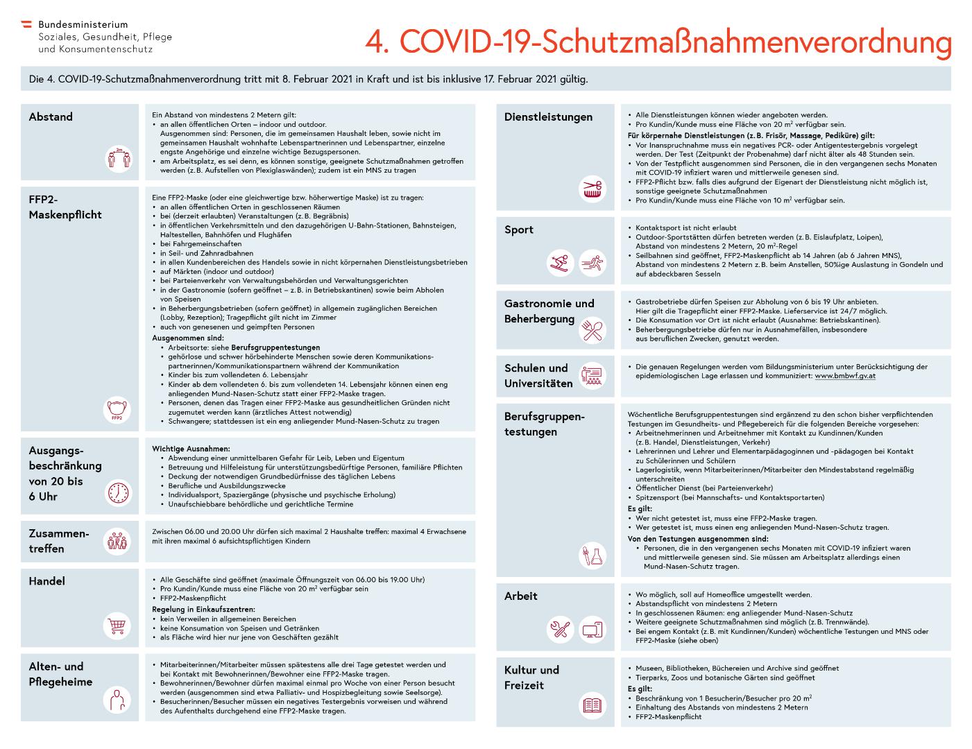 4. COVID-19-Schutzmaßnahmenverordnung.png