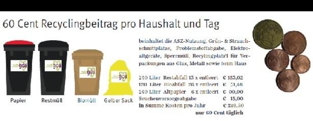 Kosten Müllentsorgung kompakt.pdf