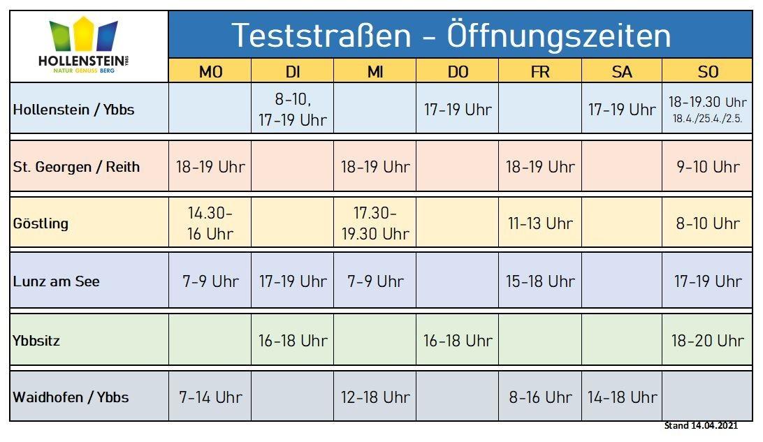 Teststraßen Nabchbargemeinden.JPG