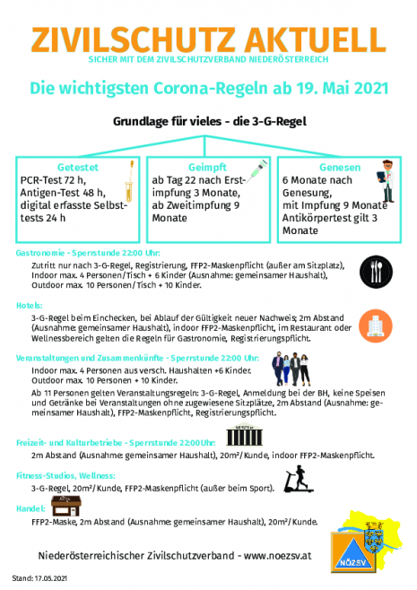 2021 05 17 Oeffnungen 19 Mai.pdf