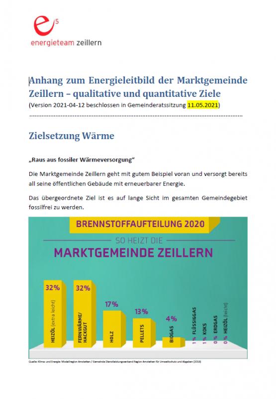 20210511_Beilage_TOP10_Energieleitbild_Zeillern_2021-05-11_Entwurf_1.pdf