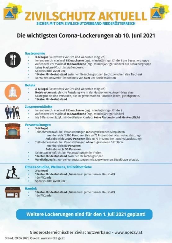 Lockerungen10Juni2021.pdf