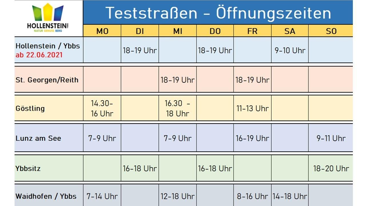 Testzeiten Nachbargemeinden 210622.jpg