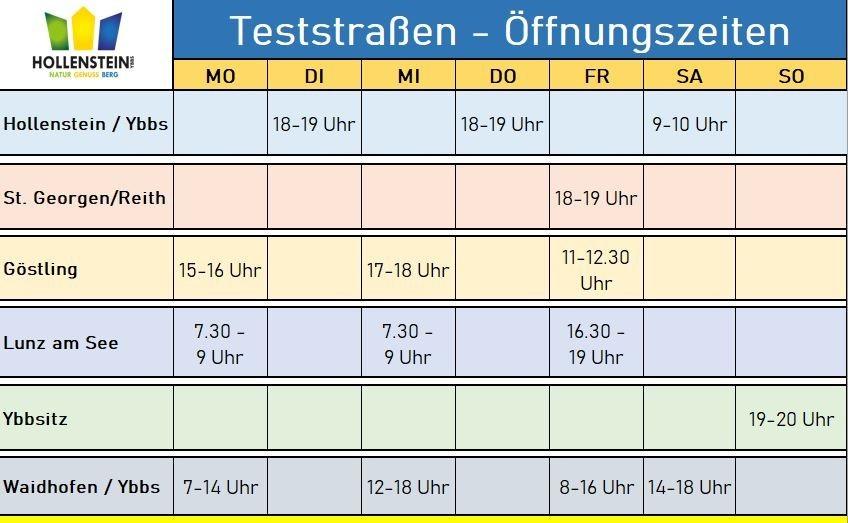 Teststraßen Nabchbargemeinden 20210629.JPG
