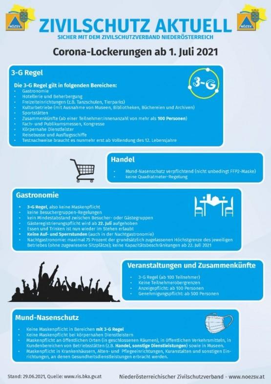 20210629InfoblattLockerungen1Juli2021.pdf