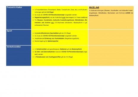 RS 61 - 2  COVID-19-Öffnungsverordnung (Beilage)_Seite_4.jpg
