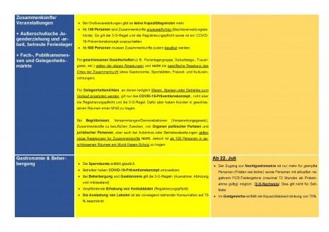 RS 61 - 2  COVID-19-Öffnungsverordnung (Beilage)_Seite_2.jpg