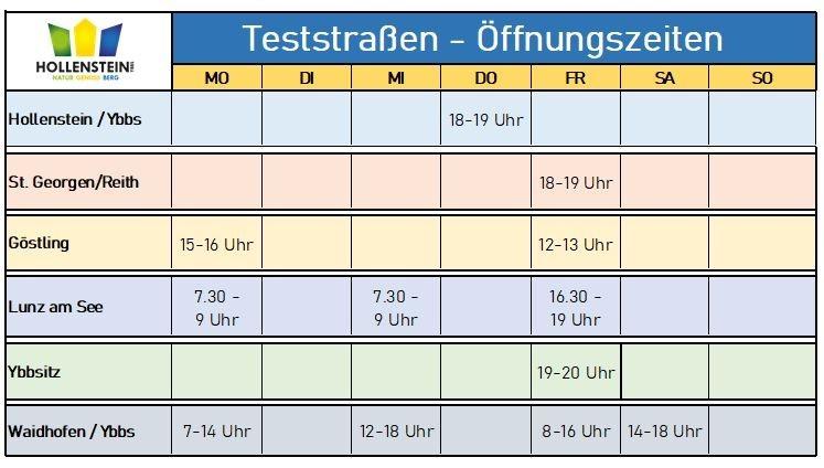 Teststraßen Nabchbargemeinden 20210728.JPG