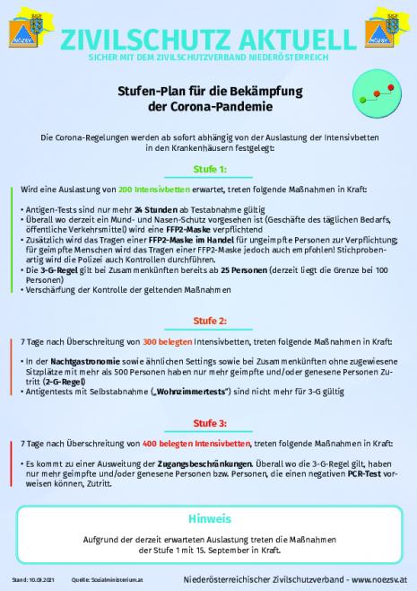 2021 07 22 Stufenplan Corona Pandemie.pdf