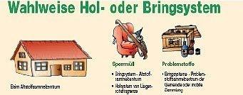 sammelinfo_holbringsystem_.jpg